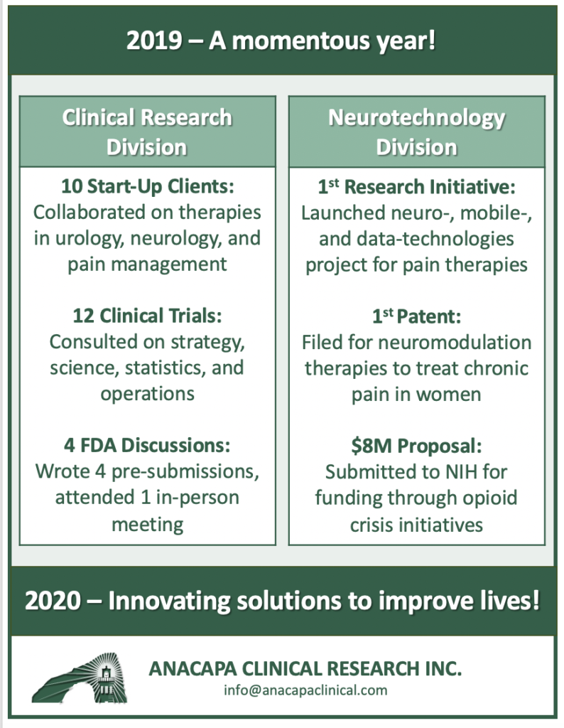 2019 Efforts at Anacapa Clinical Research, Inc.